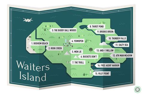 dion island the map of dion waiters island finally exists the ringer