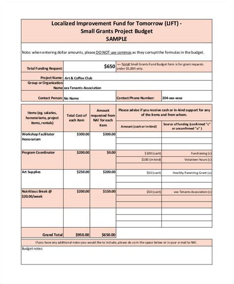 grant budget template grant budget templates 8 free pdf documents