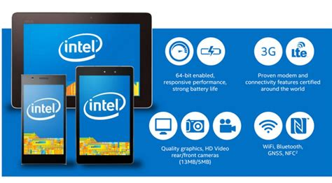 Chip Mobile Edition Now Available by Intel S New Cherry Trail Atom X3 X5 X7 Mobile Chipsets