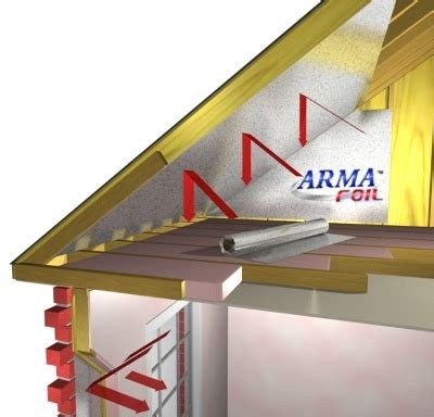 radiant heat underfloor heating radiant ceiling heat ask