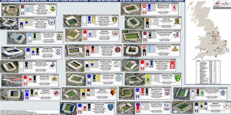 epl soccerway england premier league soccerway