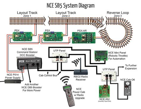 kc daylighter wiring diagram efcaviation