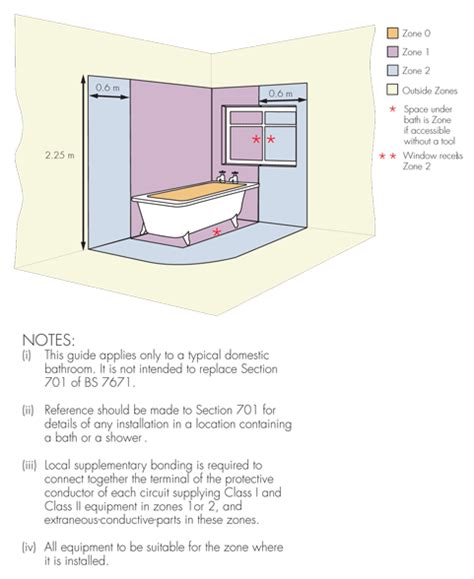 how to position fans to cool a room bathroom regulations vent axia