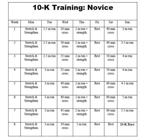 couch to 10k training schedule mixed tape 10k training