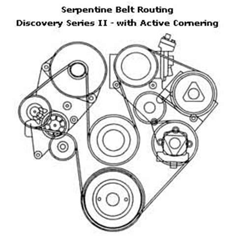 2006 land rover discovery fan belt repair land rover discovery serpentine belt diagram image details
