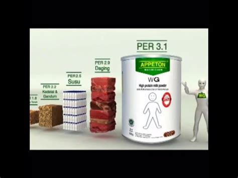 Appeton Weight Gain Dewasa Malaysia iklan appeton wg appeton weight gain