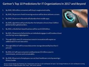 What Is Popular In 2017 by Gartner S Top 10 Predictions For It Organizations In 2017