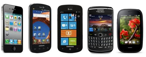 types of android phones different types of phones lessons tes teach