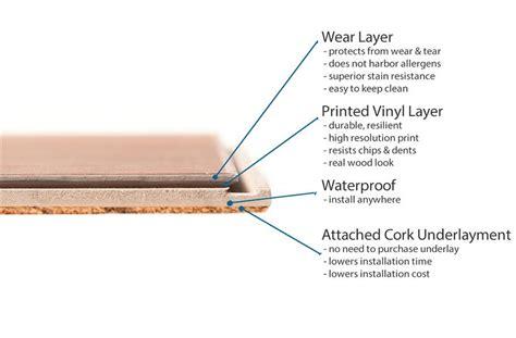 triversa  vinyl planks wpc cork backed luxury vinyl