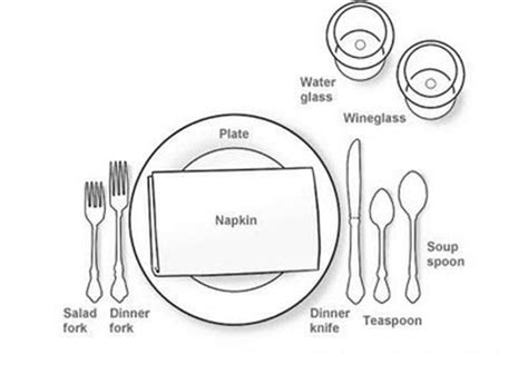 basic table setting best known method of the lunch dinner table setting