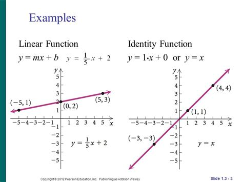 exle of linear function 1 3 linear functions slope and applications ppt