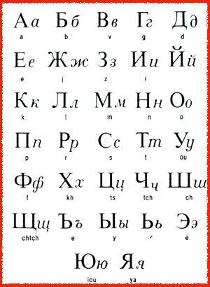 lettere in cirillico jus me novembre 2012