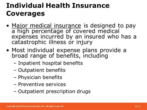 individual health insurance individual health insurance plans images
