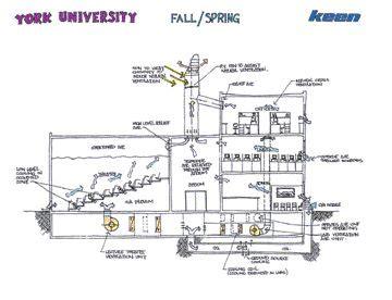 mechanical design engineer york award of excellence york university computer science