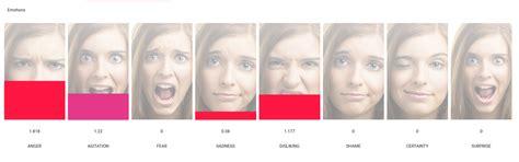 best sentiment analysis api top five emotion sentiment analysis apis for