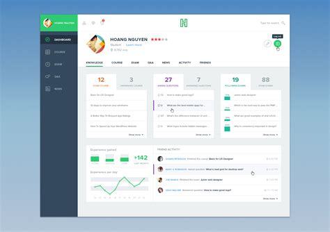 template for dashboard educational psd dashboard template bypeople