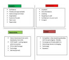personal swot exles of weaknesses