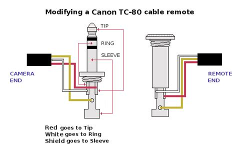 3 5mm serial cable wiring diagram 3 wiring diagram