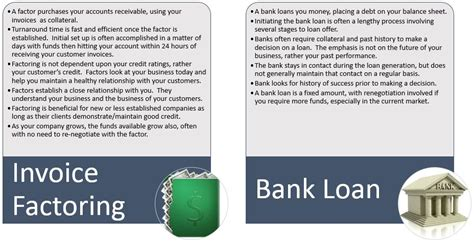 factoring bank getting a business loan with bad credit