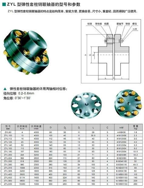 Rubber Coupling Fcl F4 fcl coupling pin bush coupling buy coupling coupling fcl coupling