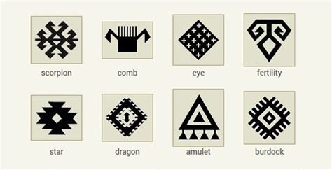 turkish rug symbols textile spotlight kilim centsational