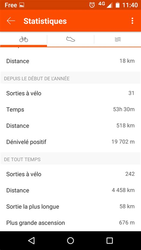Test L Application by Test L Application Strava Grand Sud Mag