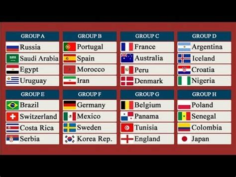 fifa result 2018 fifa world cup 2018 russia draw results all