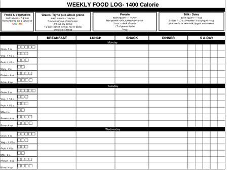 printable food nutrition log 8 best images of weekly food log printable printable