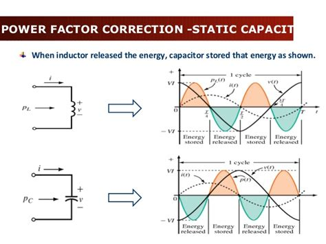 inductors and power factor power factor inductor 28 images power factor for inductor 28 images power factor correction