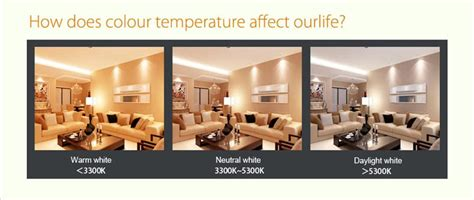 What Temperature Light For Living Room | choose the led light colour for your room lighting