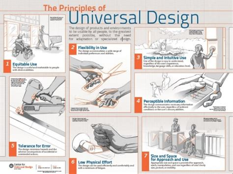 universal design principles and models books universal design office for students with disabilities