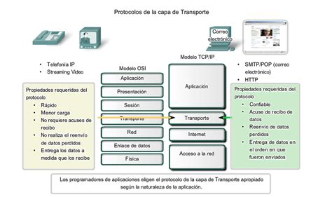 Modelo Curriculum Tcp Usuario Manuelromero Net Wikieducator