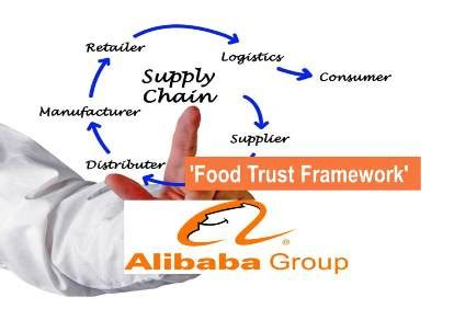 alibaba blockchain alibaba turns to blockchain in fight against food fraud