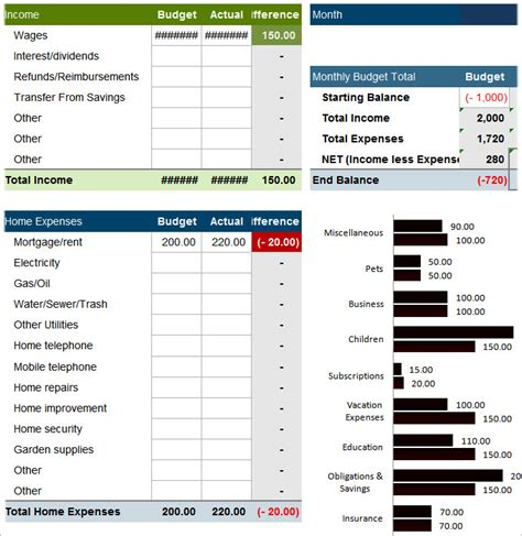 budgeting templates for families household budget template 5 free word excel pdf