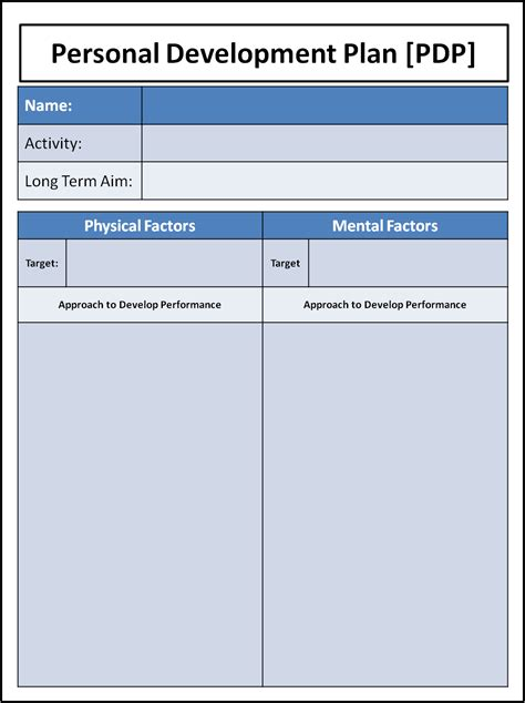 best photos of individual development plan template individual