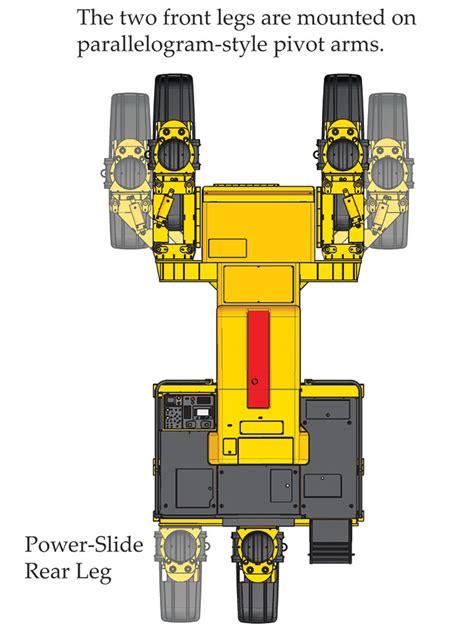 Cranbury Comfort Gomaco Manufacturer Of Concrete Slipform Paving Equipment