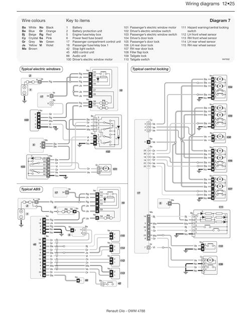 renault clio 1 wiring diagram wiring diagram