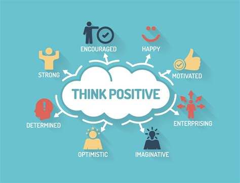 Think Be Positive what is positive thinking