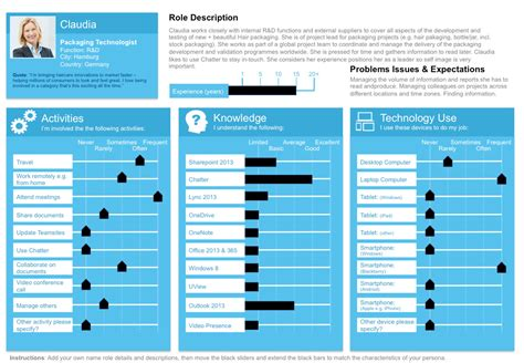 Persona Template Alan Trow Poole S Portfolio Persona Template Powerpoint