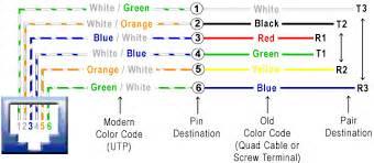 wiring diagram rj11 wiring diagram cat5 rj11 wiring diagram rj11 wiring color diagram