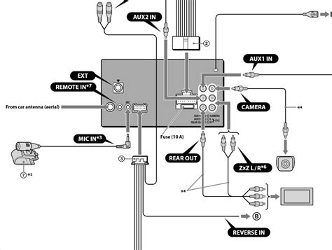 receiver sony cdx gt565up wiring diagram 95 chevy s10