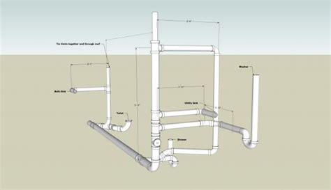 diagram of bathroom plumbing rough in bathroom plumbing nice on floor and bathroom