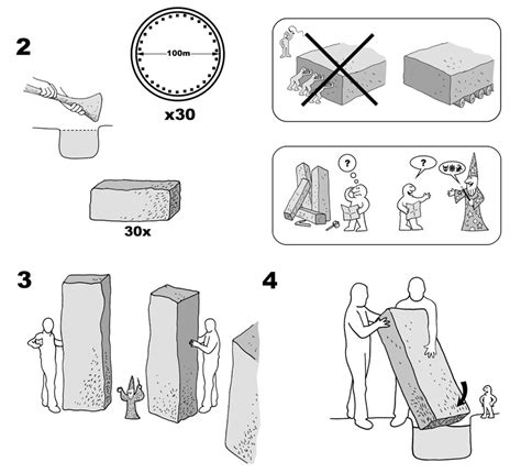 ikea self assembly process design life cycle awesome infographic ikea teaches you how to build