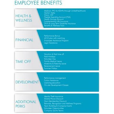 glass door employer reviews lenox advisors employee benefits and perks glassdoor