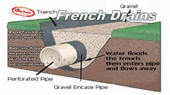 french drain french drain how it works apple drains
