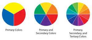 primary secondary tertiary colors understanding color theory practical ecommerce