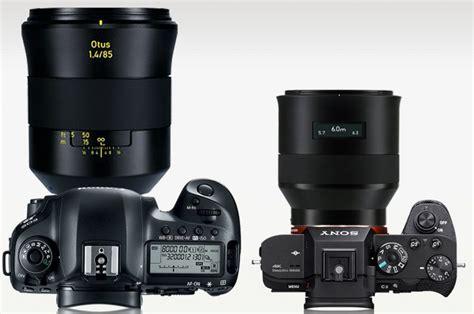 Lensa Canon Bukaan Besar apa yang membuat lensa besar dan berat