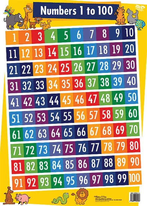 printable numbers 1 100 with words printable number chart 1 100 with words best photos of