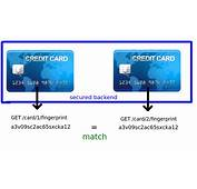Hash  Hashing A Credit Card Number For Use As
