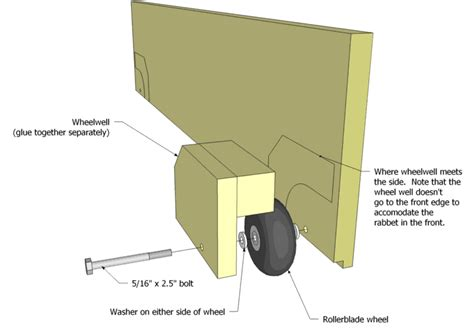 Wheels For Drawers Bed Storage Drawer Plans
